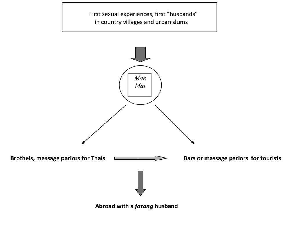 meet women sex in samut prakan