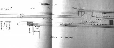 Figure 6 : Plan d'alignement le long du chenal de La Perrotine, île d'Oléron (1905)Line's map along the La Perrotine channel, Oleron Island (1905)