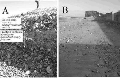 Photo 2 : Fraction sableuse dans le cordon de galets (A) et le recouvrant après un fort coup de vent (B) (cl. S. Costa)Sandy Fraction in the gravel beach (A) and over lapping it after a storm (B)