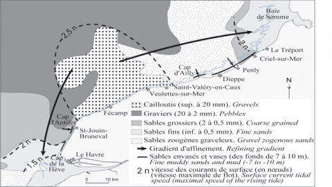 Figure 2 : Relation entre la répartition des sédiments superficiels et la vitesse des courants de marée (Costa, 1997, d'après Larsonneur et al., 1978)Relation between the location of the superficial sediments and the velocity of tide currents