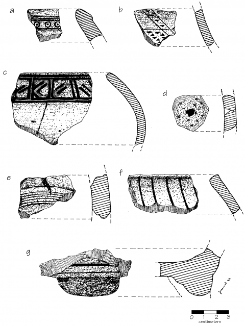 Fig. 22. Site 214D artifacts