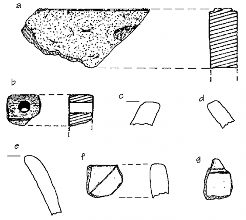 Fig. 23. Site 214, Sondage 1, Levels 1 to 3 artifacts