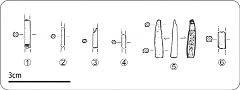 Figure 29 - Objets en os.Figure 29 - Bone artifacts.