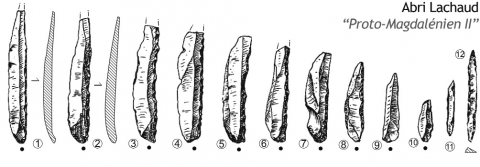 Figure 35 - Lamelles à dos dextre marginal (n° 1 à 9), microlamelle à dos (n° 10) et lamelles étroites à dos envahissants (n° 11 et 12) du « Proto-Magdalénien II » de l'abri Lachaud.Figure 35 - Bladelets with right-hand and marginal back (n° 1 to 9), backed microbladelet (n° 10) and narrow backed bladelets (n° 11 et 12) from the « Proto-Magdalénien II » of Lachaud shelter.