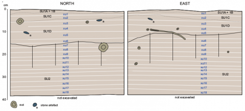 Figure 11 - North and east sections, with XUs back-plotted, Waredaru Square B