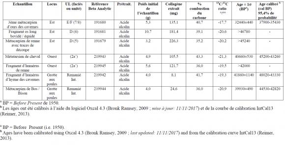 Événements de vitesse de datation pour singles noirs