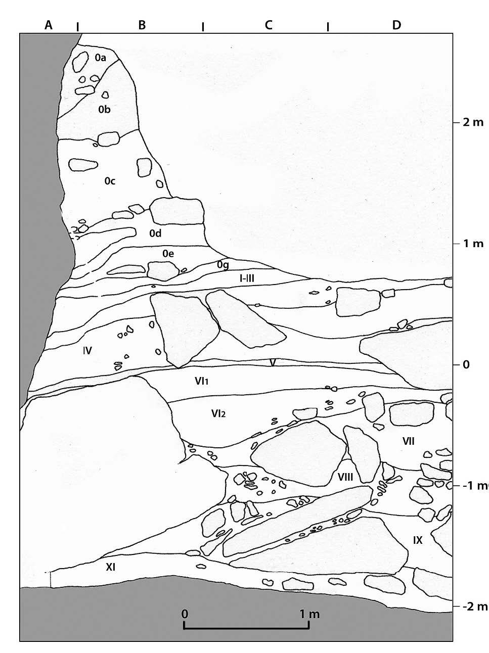 Pourquoi la datation radiométrique n'est-elle pas utile pour dater des roches sédimentaires rencontres dans cercle d'amis