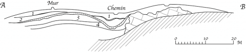 Figure 2 -  Section of the Crot-du-Charnier after Arcelin 1890 (drawing J. Seagard).Figure 2 -  Section du Crot-du-Charnier d'après Arcelin 1890 (dessin de J. Seagard).