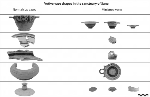 Figure 7. Table with normal size vases and their miniature counterparts from the sanctuary of Sane (scale 1:4).