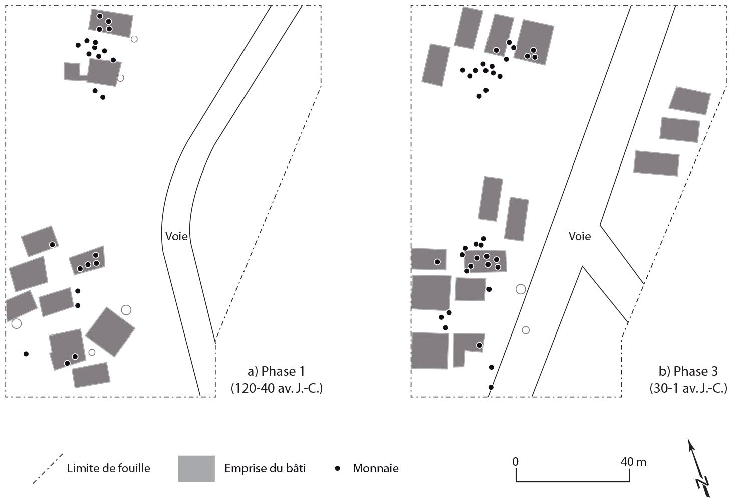 Circulation De La Monnaie Et Données Archéologiques Lapport De La