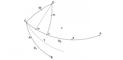 Figure 1: Reconstruction of Euler's original diagram as it appears in E177.