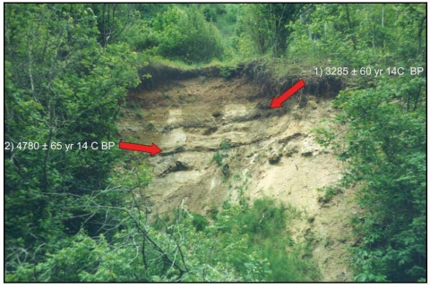 Photo 2 - Archaeological levels in the Holocene alluvial deposits of the Potenza River (Marches, Central Italy)