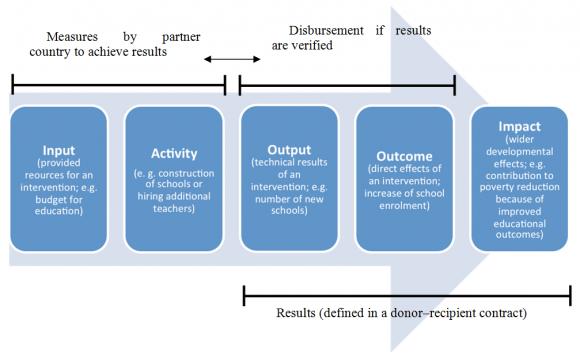 oecd definition of innovation pdf