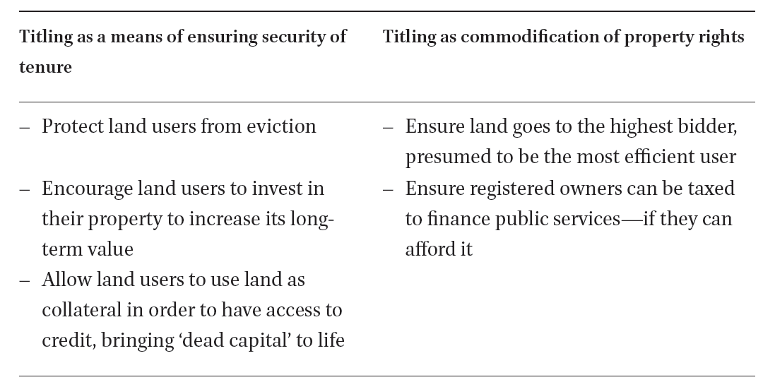 The Role Of Property Rights In The Debate On Large Scale Land