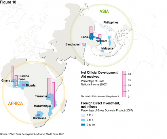 advantages and disadvantages of foreign aid to african countries development