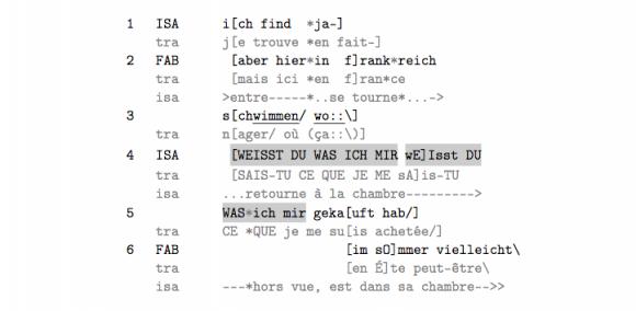 df478f73e8c5f0 La répétition suite au chevauchement   analyse comparative de ...