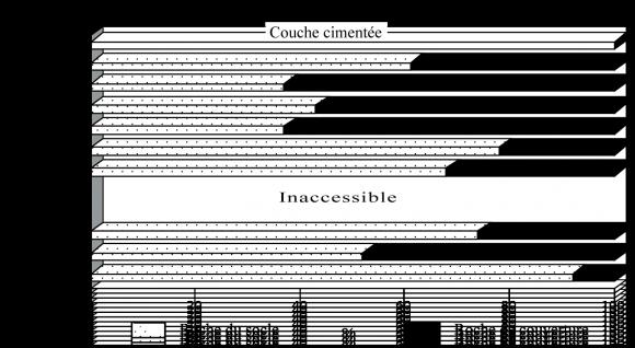méthode de datation CPA