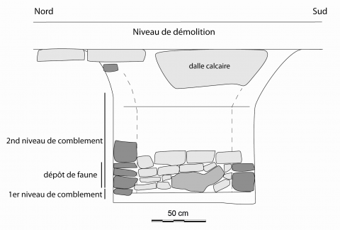 Fig. 2 : Vue en coupe de la citerne 13087.