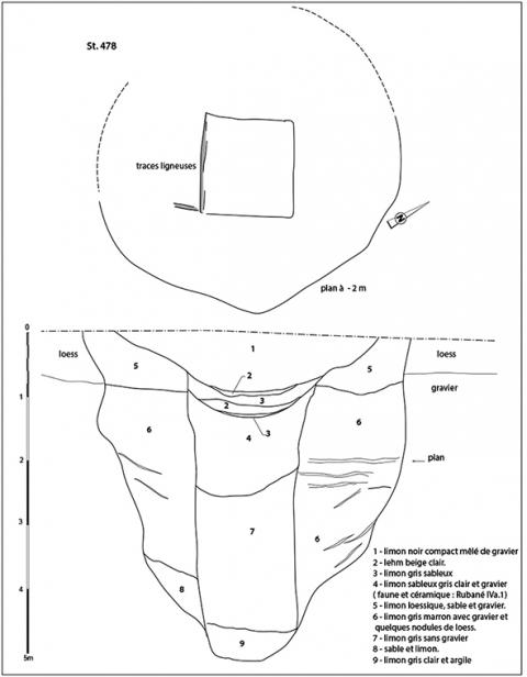 L'habitat et les sépultures du Néolithique ancien rubané d ...