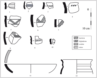 Figure 9 : Typologie des décors.Figure9: Typology of decorations.