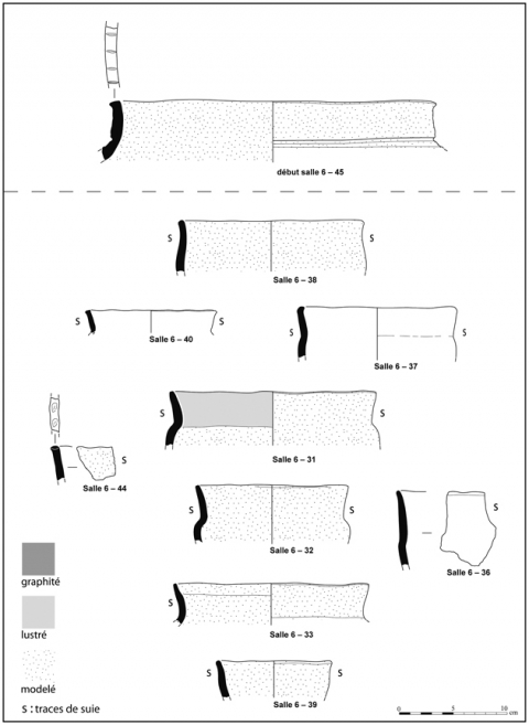 Figure 10 : Poteries issues la salle           6.Figure 10 : Ceramics from the room           6.