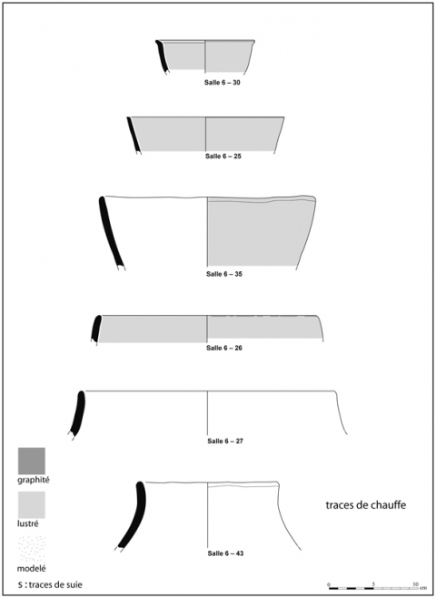Figure 11 : Poteries issues de la salle           6.Figure 11 : Ceramics from the room           6.