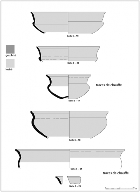 Figure 12 : Poteries issues de la salle           6.Figure 12 : Ceramics from the room           6.