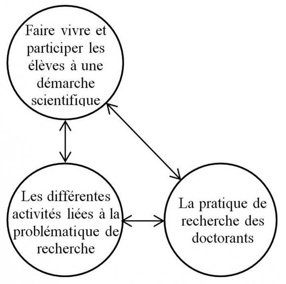 Vitesse de datation méthode d'enseignement Sélectionnez Agence d'introduction de rencontres