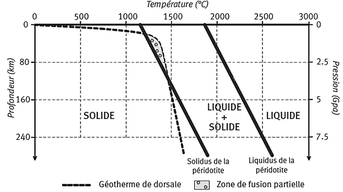 Diagramme de phase de leau pdf creator