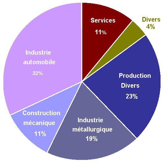 productive diversity in the service industry
