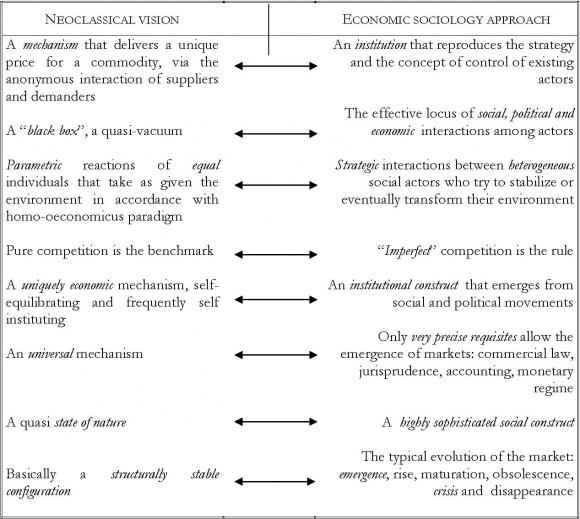 similarities between classical and keynesian economics