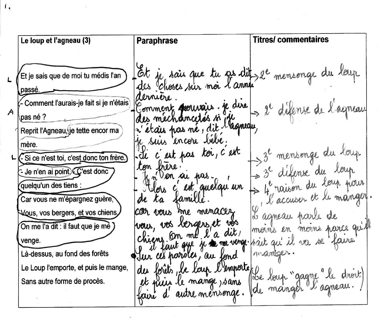 Écrire pour lire, lire pour écrire au CE1 : l'exemple d'un ...