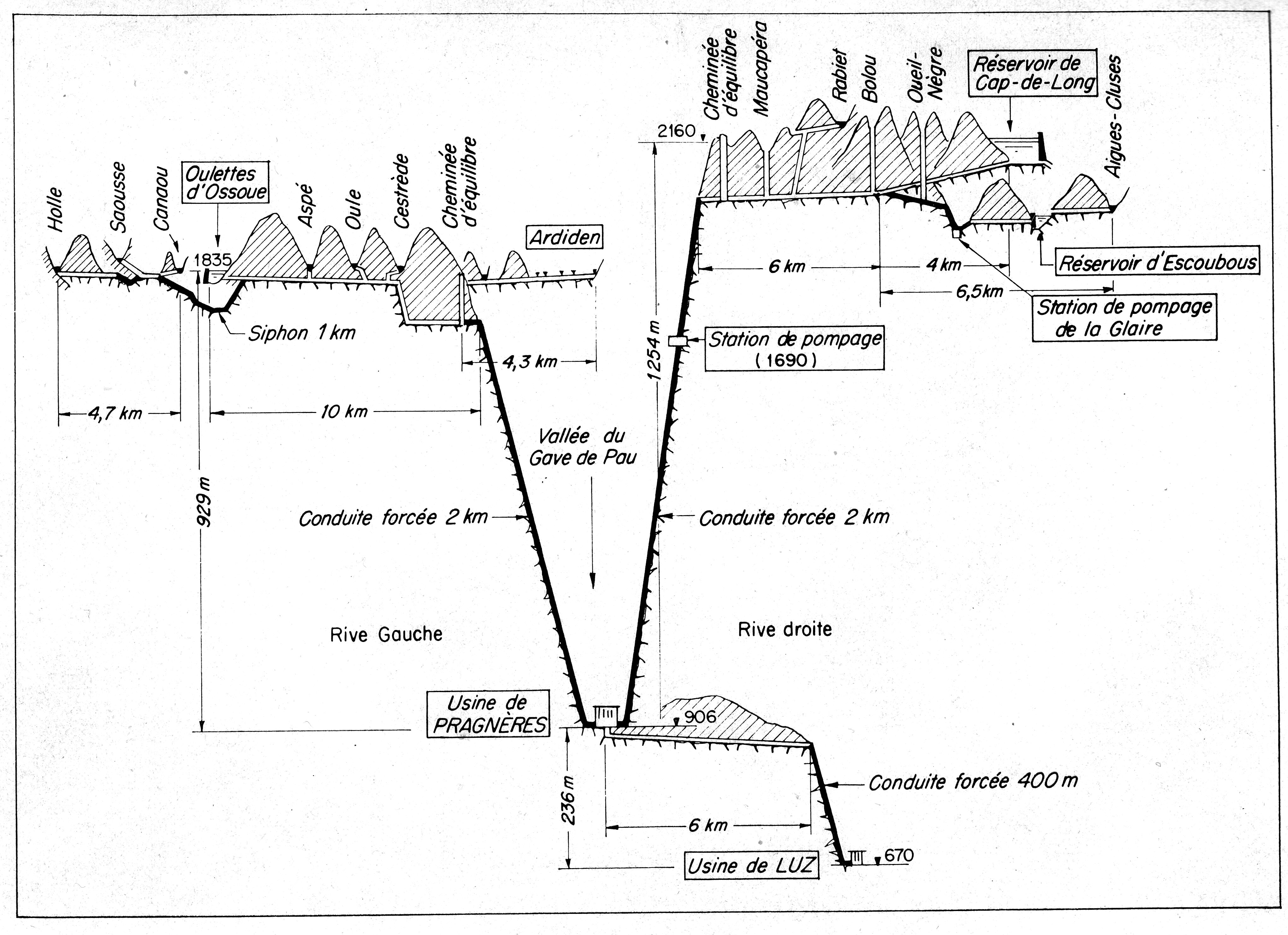 Hydropower Landscapes And Tourism Development In The Pyrenees Hydro Power Plant Circuit Diagram Agrandir
