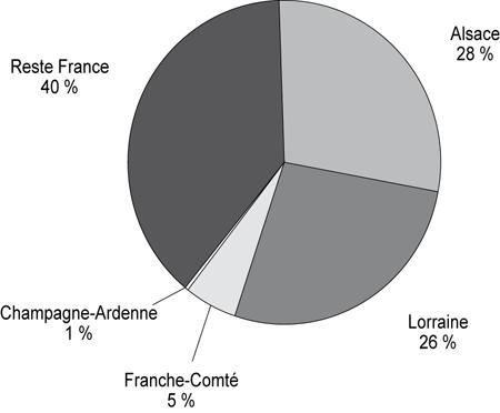 trans vitry le francois haute argovie