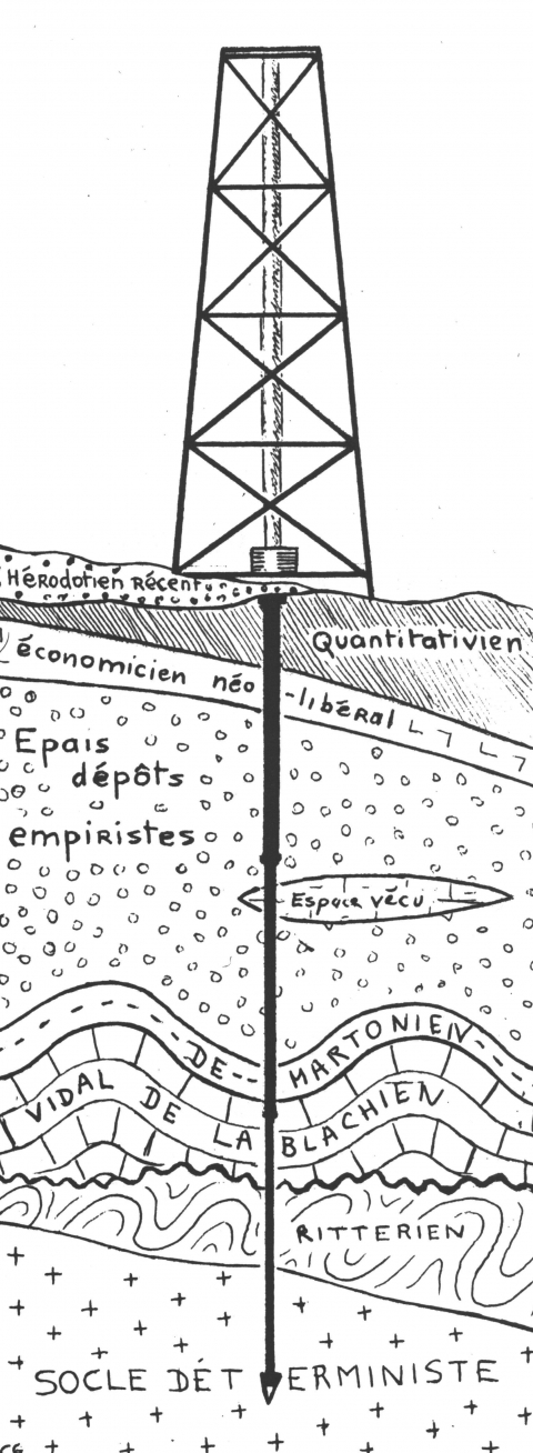 géographie relative datant