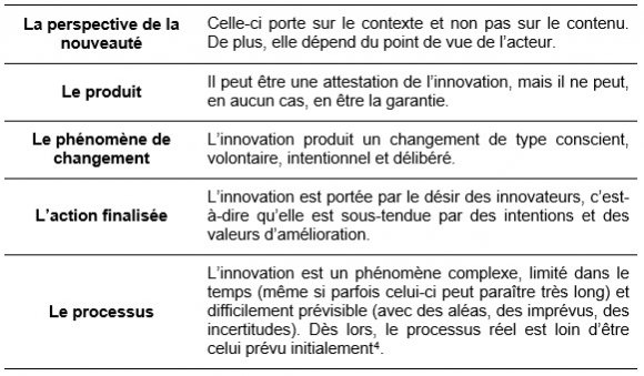 de l u2019innovation  u00e0 un mod u00e8le de dynamique innovationnelle en enseignement sup u00e9rieur