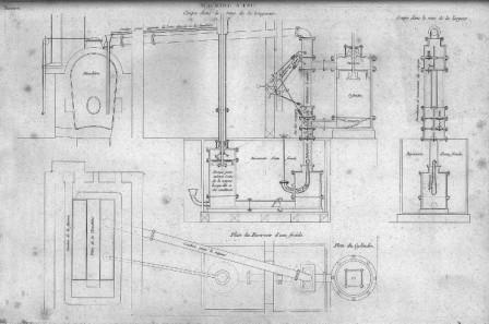 Les Dessins De Machines A L Ecole Polytechnique 1794 1850