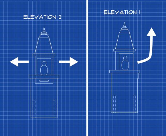 Site, Sight, Cite: Conceptualizing Wayside Shrines as Visual