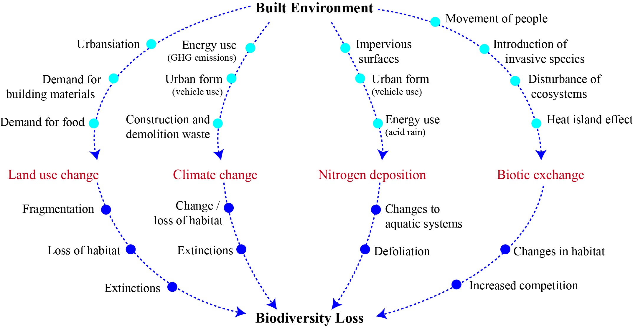"an analysis of climate change in earth Judith lean, ""cycles and trends in solar irradiance and climate,"" wiley interdisciplinary reviews: climate change, vol 1, january/february 2010, 111-122 we live in a greenhouse life on earth depends on energy coming from the sun."