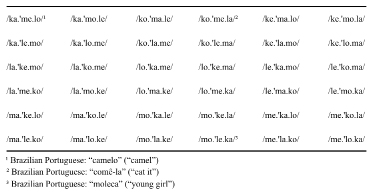 Semiotic Description of Timbre and Usage-Related Variants: An ...