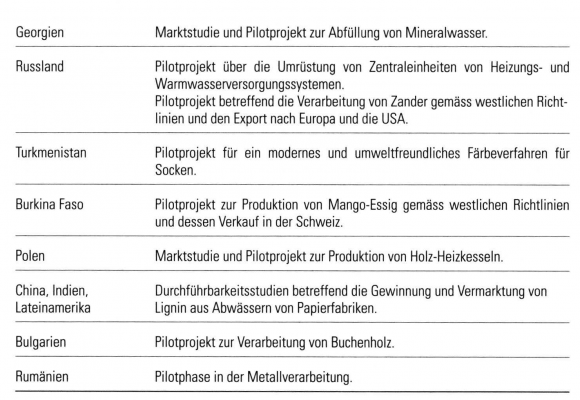 Schwarze Frau Dating-Website