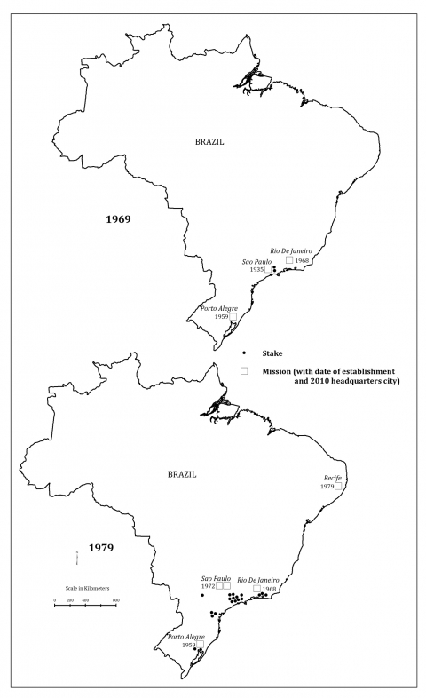 Figure 2 : Brazil - Stakes and Missions 1969/1979