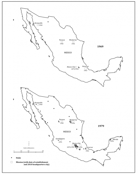 Figure 6 : Mexico - Stakes and Missions 1969/1979