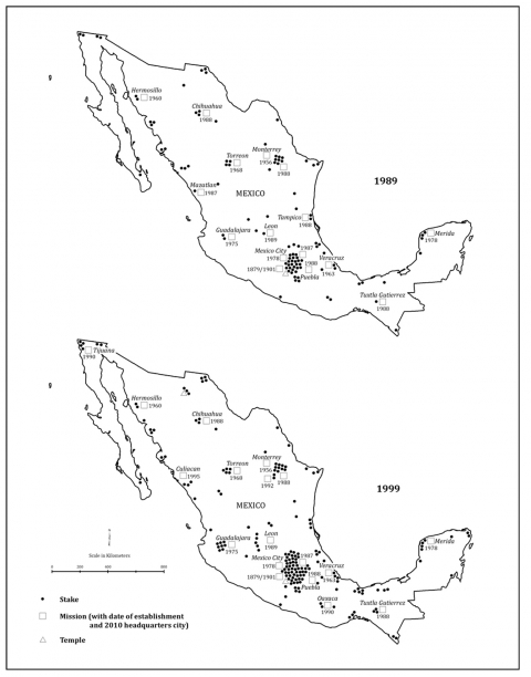 Figure 7 : Mexico : Stakes and Missions 1989/1999