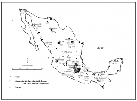 Figure 8 : Mexico - Stakes and Missions 2010