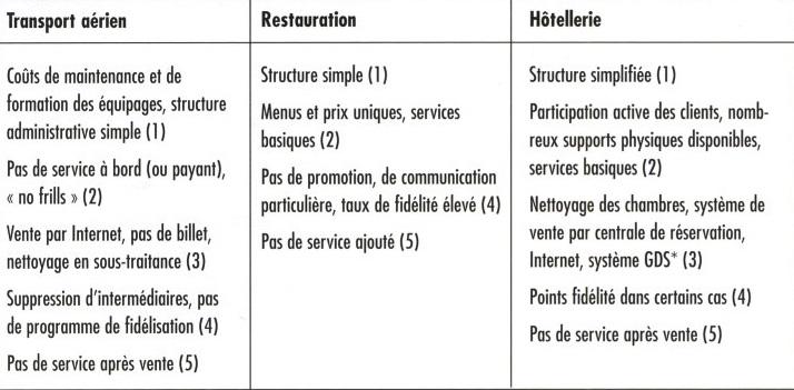 Fournisseur De Restauration Collective En Charente
