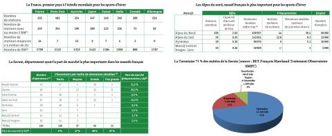 Changer Le Taux D Activit Ef Bf Bd Sur Caf