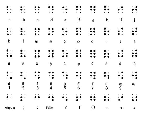 Fabuleux Braille et la musique VL79