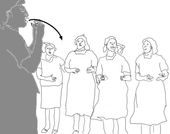 types of speech choir
