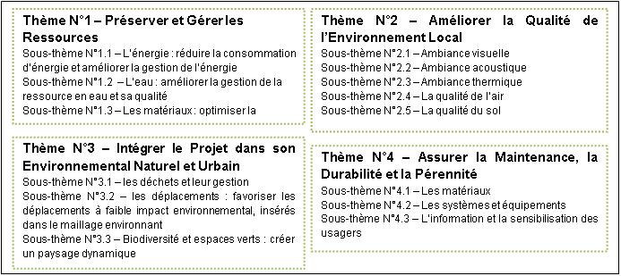 Exemple Guide Dentretien Semi Directif - Exemple de Groupes